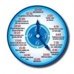El reloj biológico: el tic tac que marca ¿el estado de ánimo?
