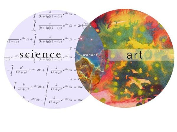 science & art